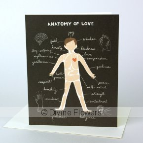 Product Image for Anatomy Of Love Gift Card